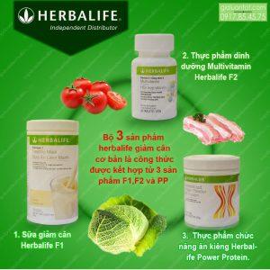 Bộ 3 Herbalife giúp cung cấp đầy đủ dinh dưỡng cho cơ thể