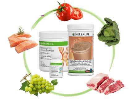 Herbalife dùng rất tốt với cơ thể và sức khỏe
